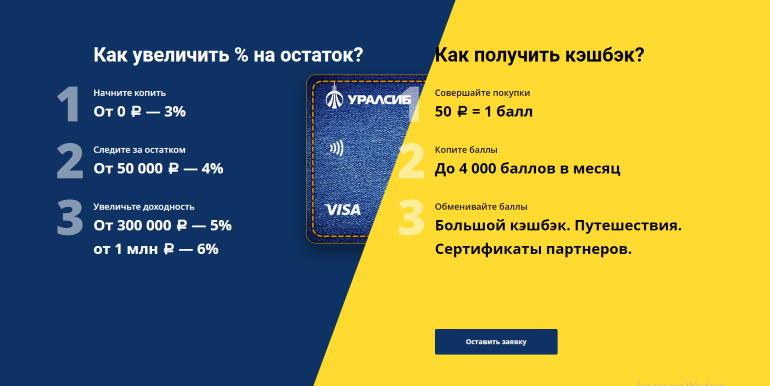 бонусы по карте Уралсиб